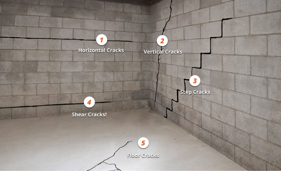 foundation repair chicagoland area